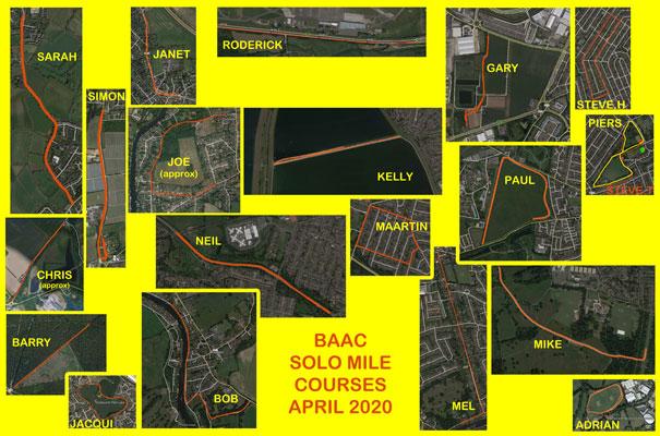 Solo Mile Run Courses